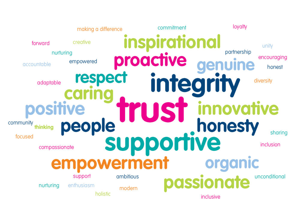 United Welsh Values Word Cloud